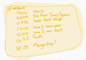 Example timeline for race day starting at 04:14